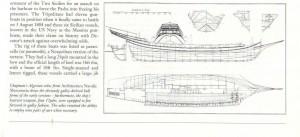 Rigging Warship5