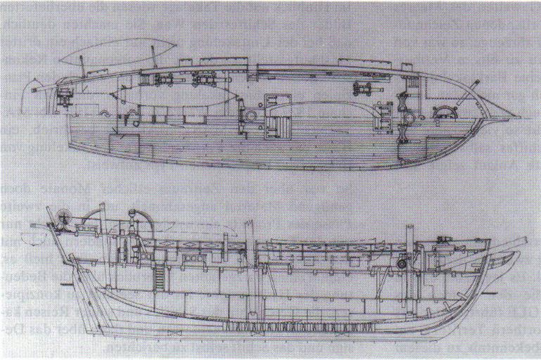 Abbildung 3