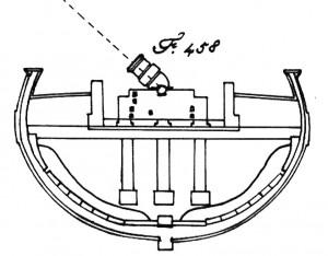 Abb. 8 Unterbau einer Mörserlafette im Schiffsrumpf (Fig. 458 nach Röding)