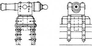 Abb. 40 Übersichtszeichnung einer Drehbasse