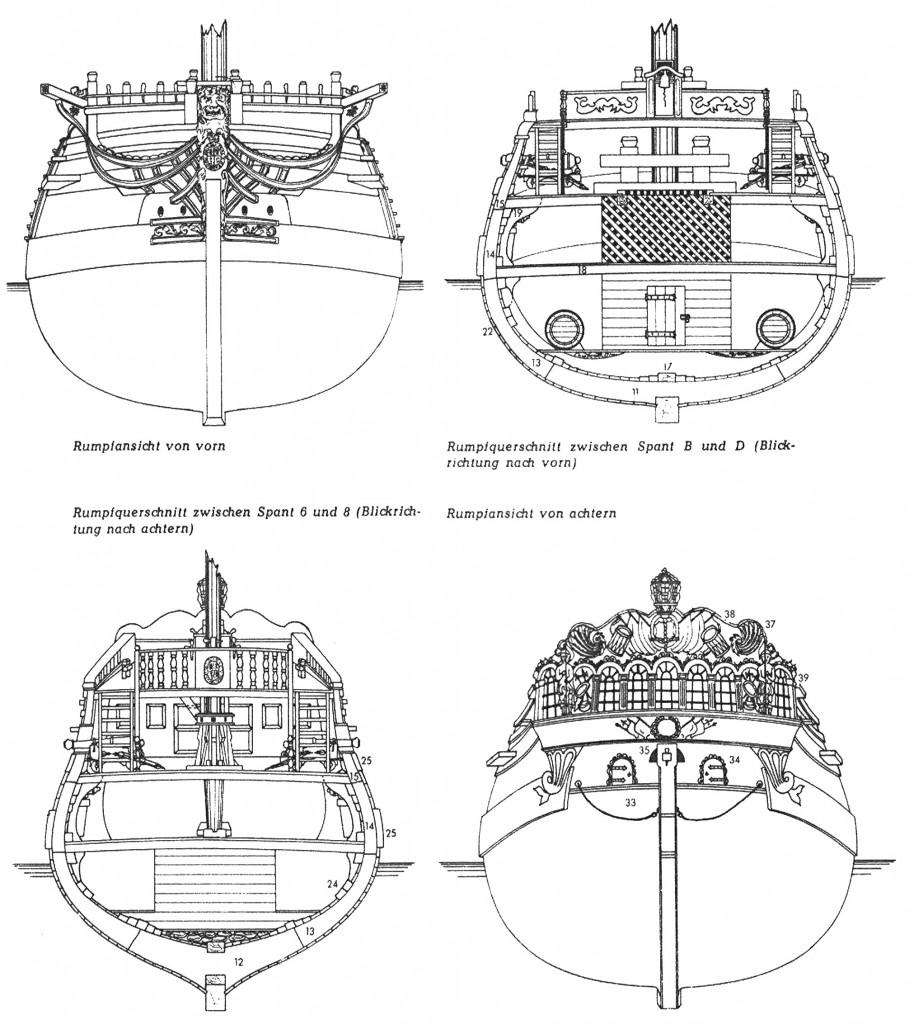 Tafel IIa (maßstabsgleich wie Tafel II)