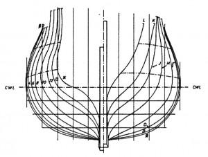 Tafel Ia (maßstabsgleich wie Tafel I)