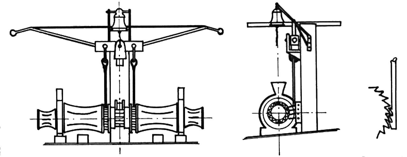 Abb. IV-9 Pumpspill (Pos. 48 der Schnittzeichnung aus Heit 8/67). Das Gerät hat nichts mit den Wasserpumpen zu tun; es gehört zur Ankereinrichtung