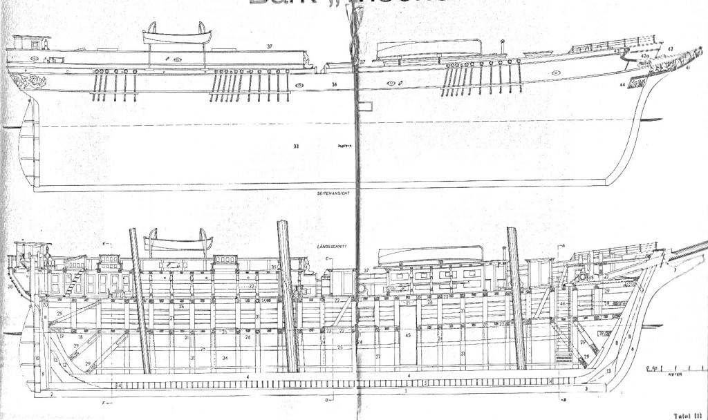 Tafel III Rumpf-Seitenansicht und Längsschnitt (aus Me. 8/67, S. 330)