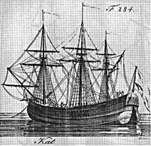 Abb. 4: Eine Katt. Darstellung aus der zweiten Hälfte des 18. Jahrhunderts, wie sie in den Werken von Lescallier, Röding und Steel erschien.