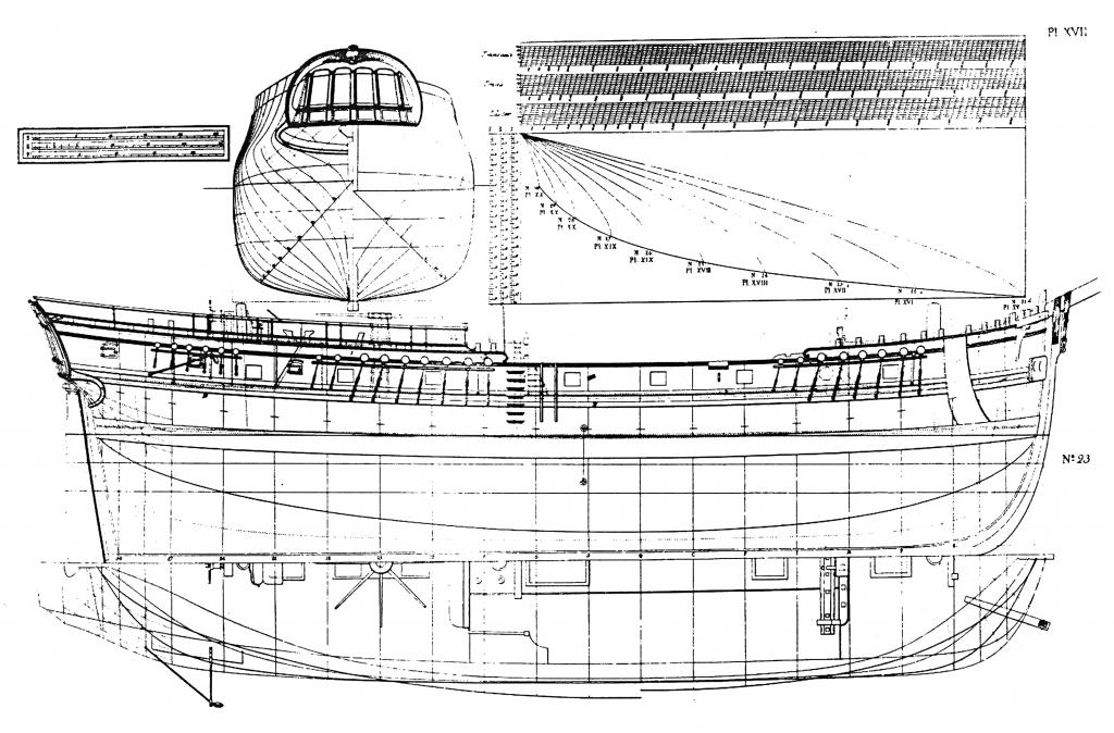 Abb. 5: Plan einer Katt, von F. H. af Chapman 1768, 711 Tonnen. Länge über dem Steven 134 Fuß. Breite auf dem Spant 34 Fuß, Hol 18 Fuß.