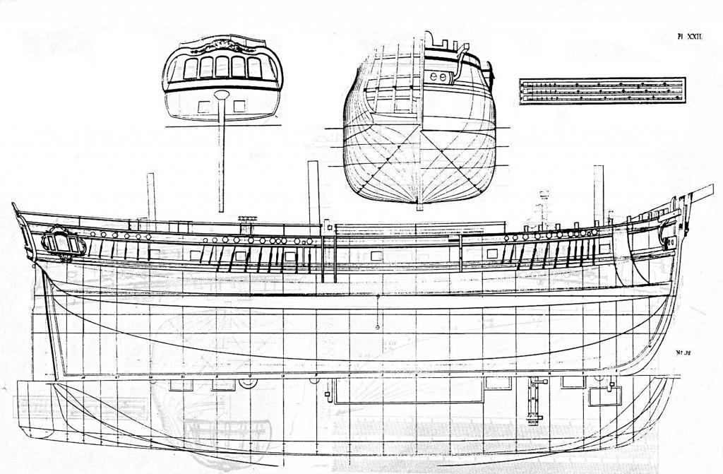 Abb. 8: Plan einer Bark, von F. H. af Chapman 1768, 990 Tonnen, Länge über dem Steven 142 Fuß 6 Zoll, Breite über dem Spant 34 Fuß 8 Zoll, Hol 19 Fuß