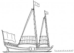 Abb. 2: Eine holländische Segeljacht des 17. Jahrhunderts, Zeichnung des Autors nach einem Stich von Dirk Everson Lons 1629.