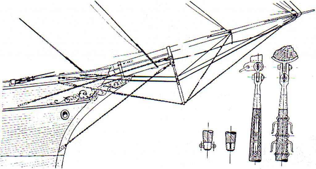 Abb. 7: Eiserner Stampfstag und Stabilisator des äußeren Wasserstages (F. L. Middendorf Bemastung und Takelung der Schiffe, 1903).