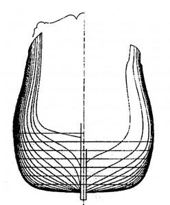 Abb. 8: Der Spantenriß