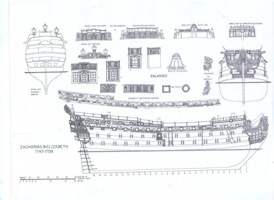 amerikanische fregatten 1770